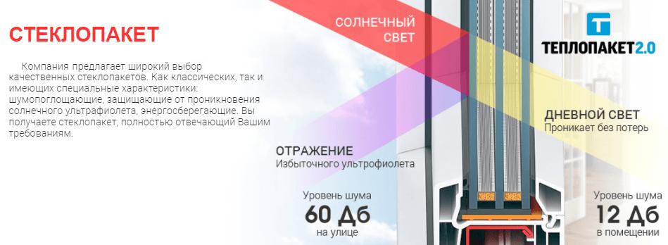 Стеклопакет-Харьков