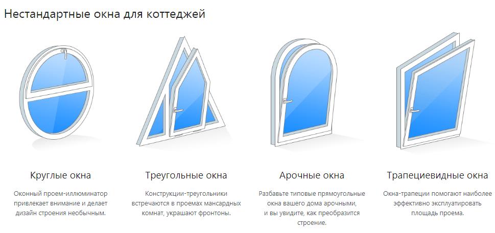 нестандартные окна в дом-Харьков